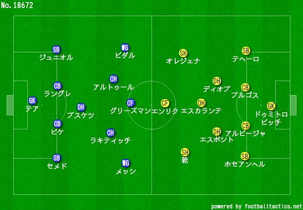 f:id:hikotafootball:20200225143653p:plain