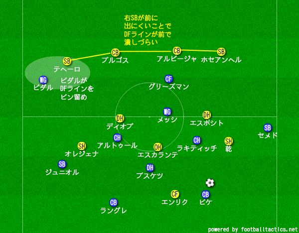 f:id:hikotafootball:20200225150648p:plain