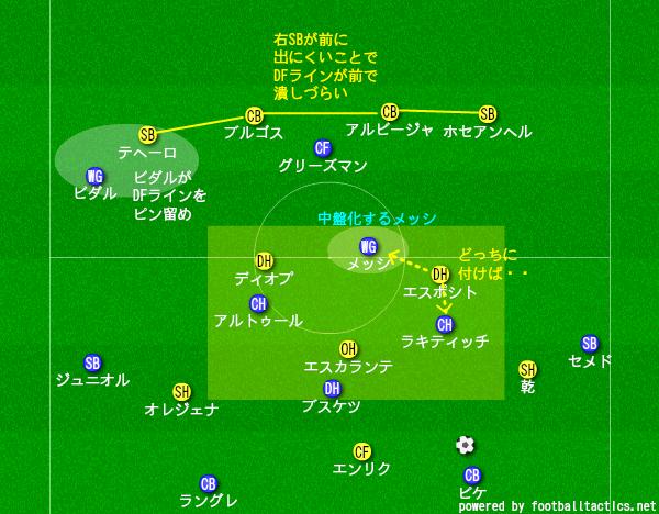f:id:hikotafootball:20200225152114p:plain