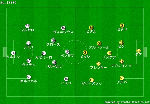 f:id:hikotafootball:20200302044728p:plain