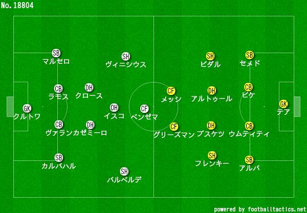 f:id:hikotafootball:20200303003506p:plain