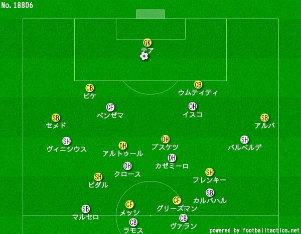 f:id:hikotafootball:20200303011019p:plain