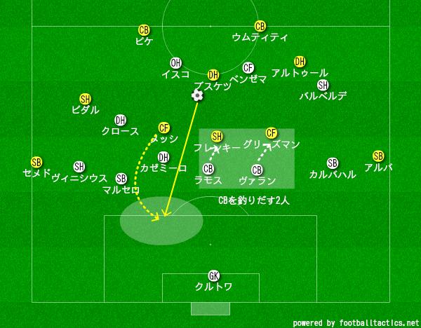 f:id:hikotafootball:20200303030310p:plain