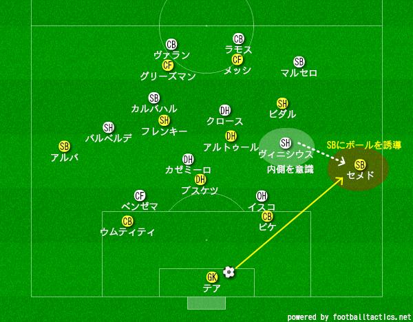 f:id:hikotafootball:20200303035332p:plain