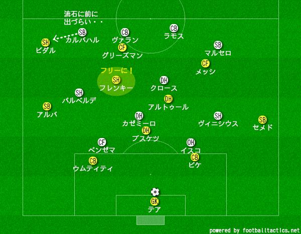 f:id:hikotafootball:20200303040739p:plain