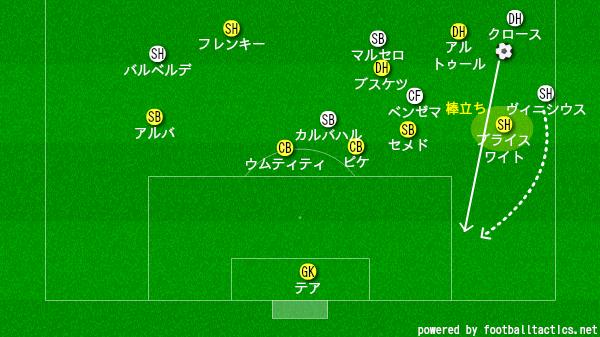 f:id:hikotafootball:20200303045844p:plain