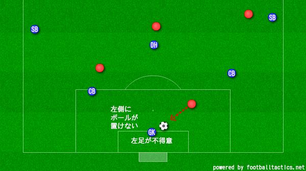 f:id:hikotafootball:20200411224018p:plain