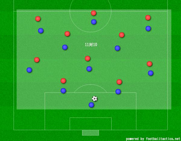 f:id:hikotafootball:20200412012811p:plain