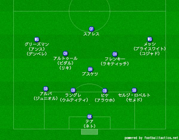f:id:hikotafootball:20200418170829p:plain