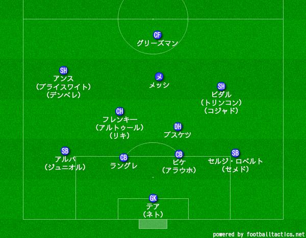 f:id:hikotafootball:20200418224020p:plain
