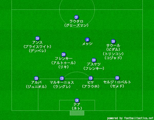 f:id:hikotafootball:20200420230603p:plain