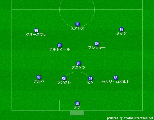 f:id:hikotafootball:20200510201907p:plain