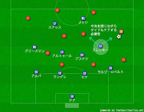 f:id:hikotafootball:20200510205036p:plain