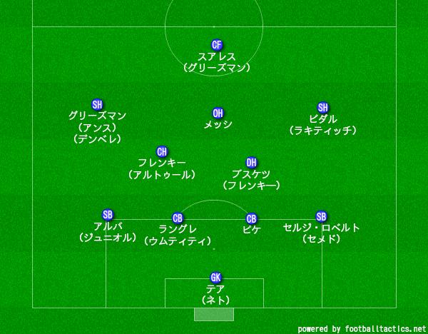 f:id:hikotafootball:20200510220024p:plain