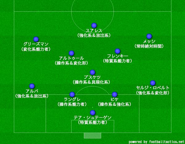 f:id:hikotafootball:20200530220612p:plain