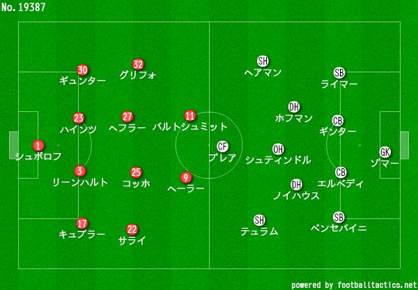 f:id:hikotafootball:20200607001553p:plain