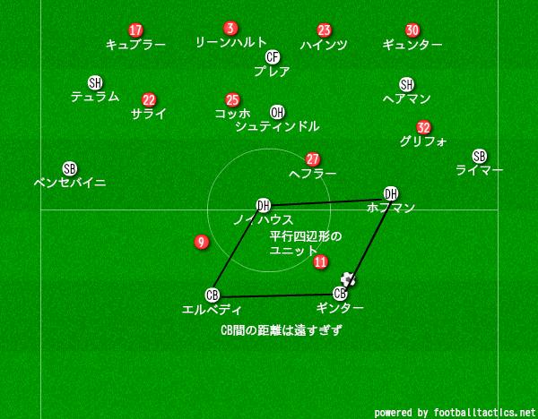 f:id:hikotafootball:20200607133105p:plain