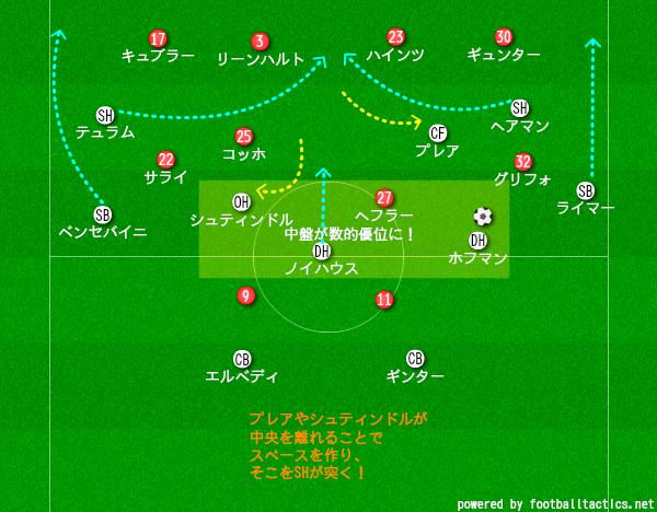 f:id:hikotafootball:20200607135004p:plain