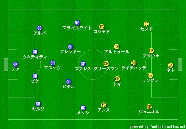 f:id:hikotafootball:20200610132017p:plain