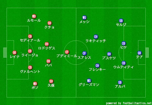 f:id:hikotafootball:20200610135021p:plain