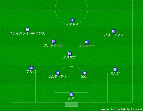 f:id:hikotafootball:20200610141632p:plain
