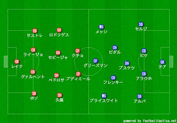 f:id:hikotafootball:20200615130051p:plain