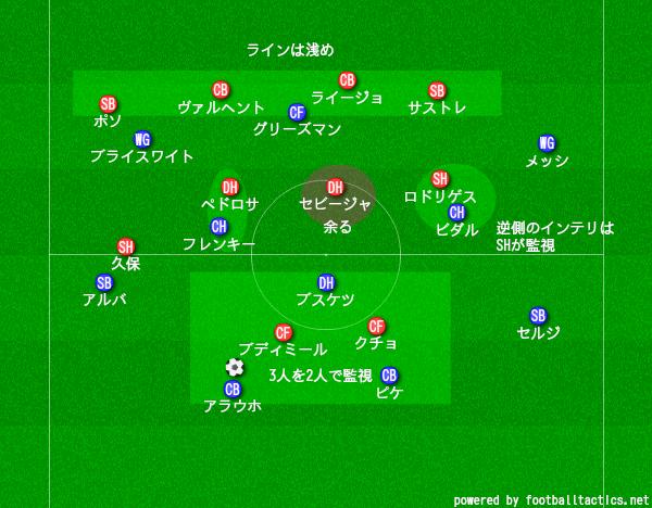 f:id:hikotafootball:20200615130920p:plain