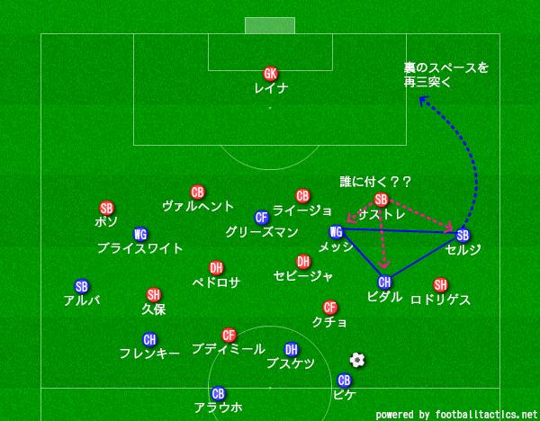 f:id:hikotafootball:20200615143203p:plain