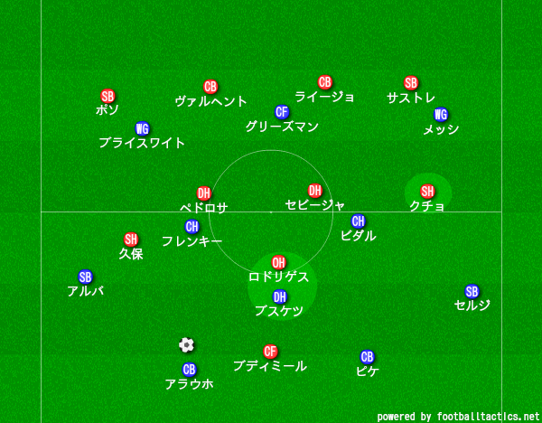 f:id:hikotafootball:20200615145122p:plain
