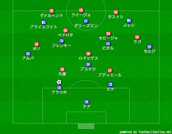 f:id:hikotafootball:20200615152133p:plain