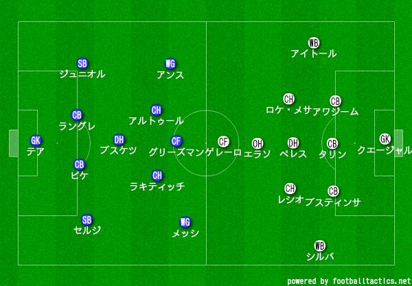 f:id:hikotafootball:20200617062704p:plain