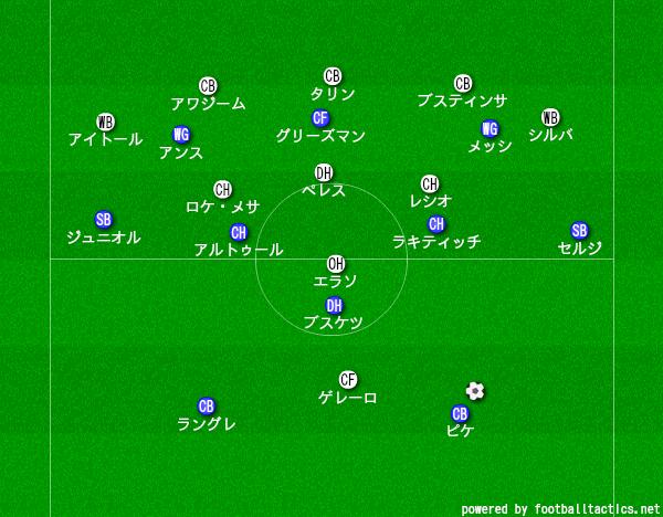 f:id:hikotafootball:20200617072326p:plain