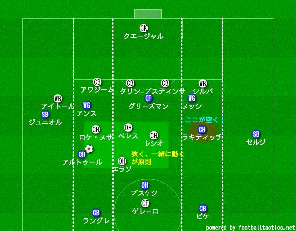 f:id:hikotafootball:20200617073711p:plain