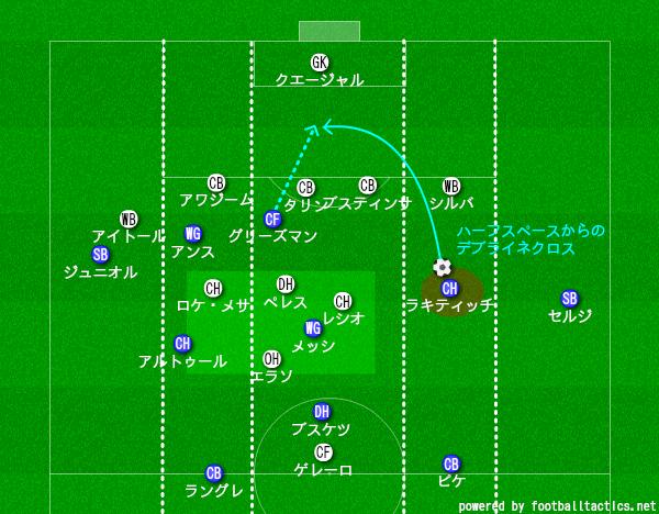 f:id:hikotafootball:20200617075501p:plain