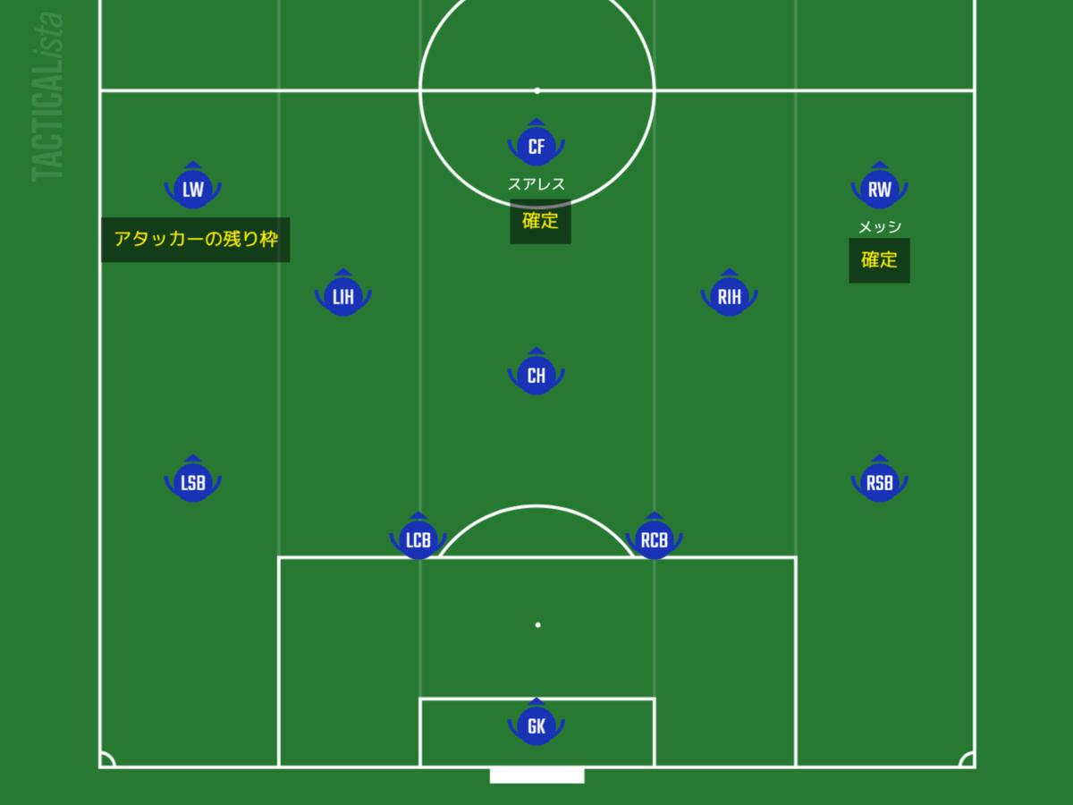 f:id:hikotafootball:20200618172140p:plain