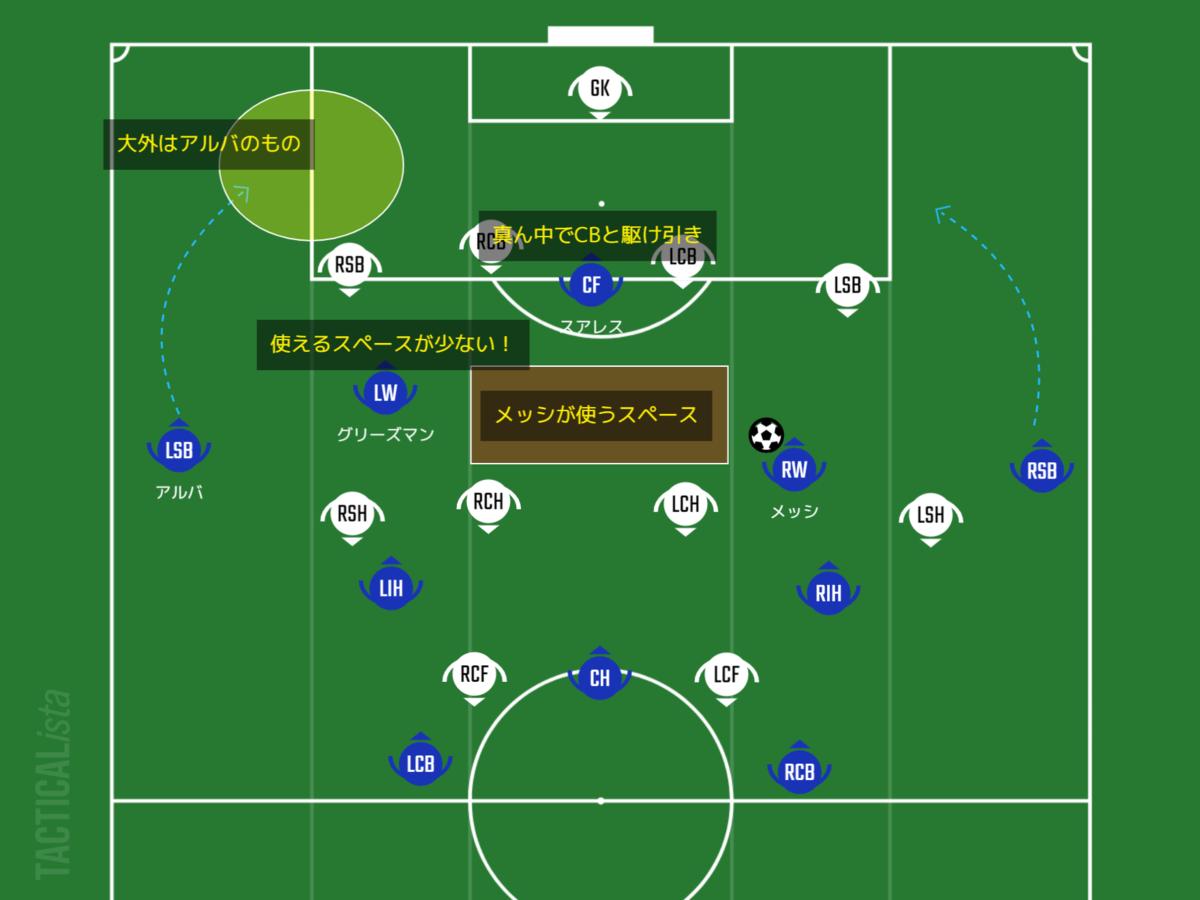 f:id:hikotafootball:20200618175235p:plain