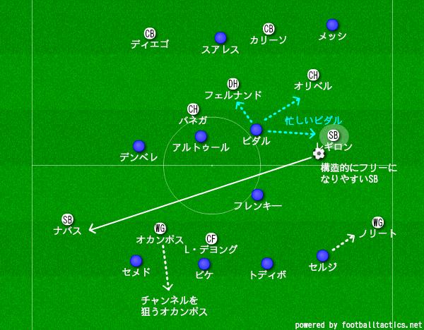 f:id:hikotafootball:20200620074129p:plain