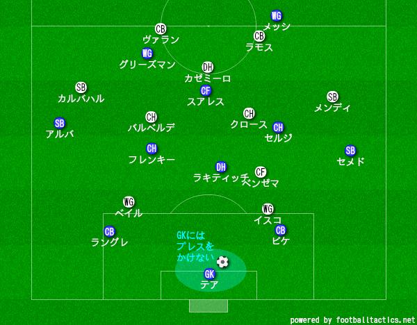 f:id:hikotafootball:20200620080139p:plain