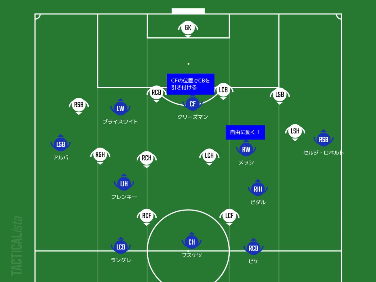 f:id:hikotafootball:20200621131133p:plain