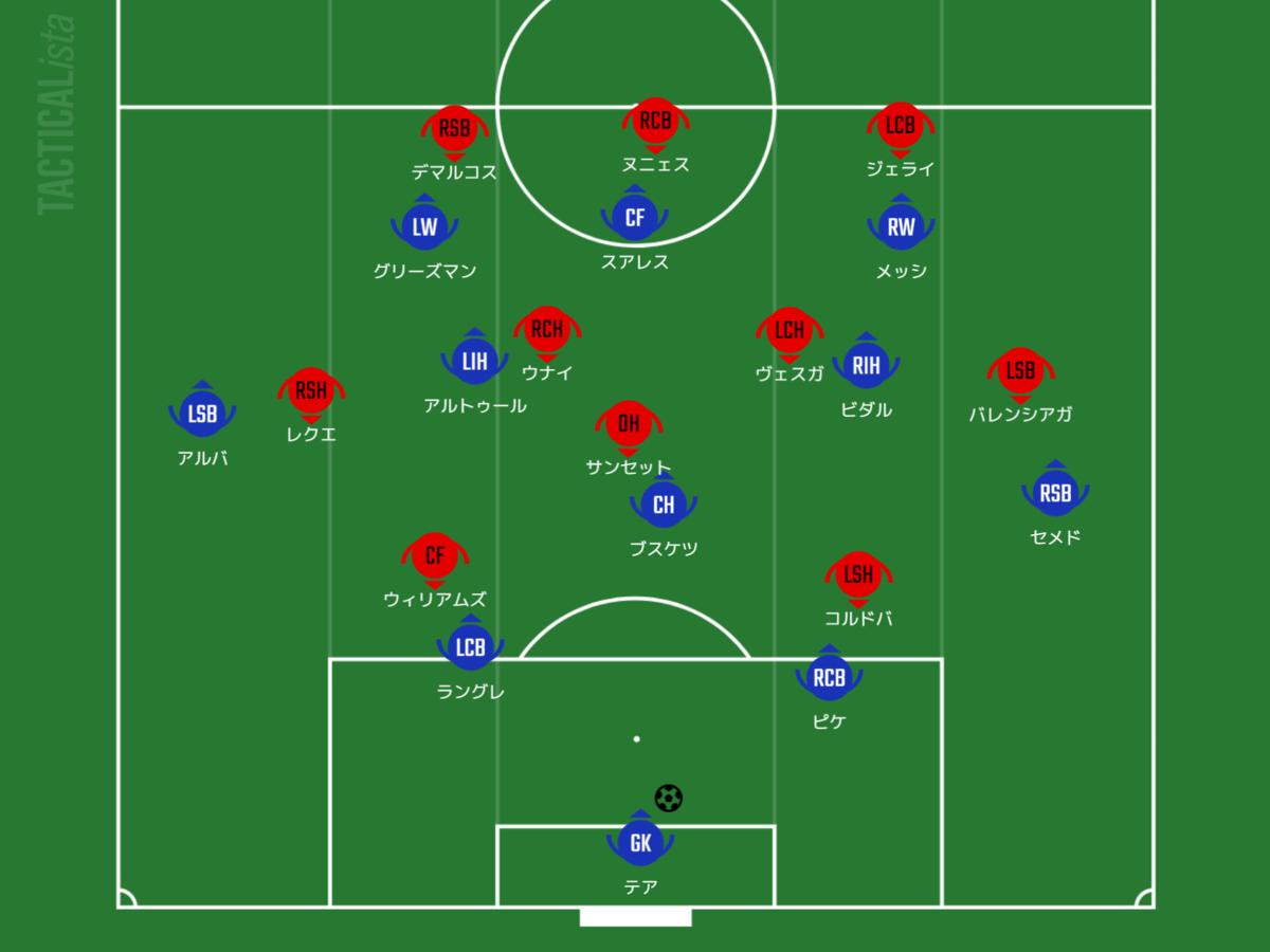 f:id:hikotafootball:20200624072203p:plain