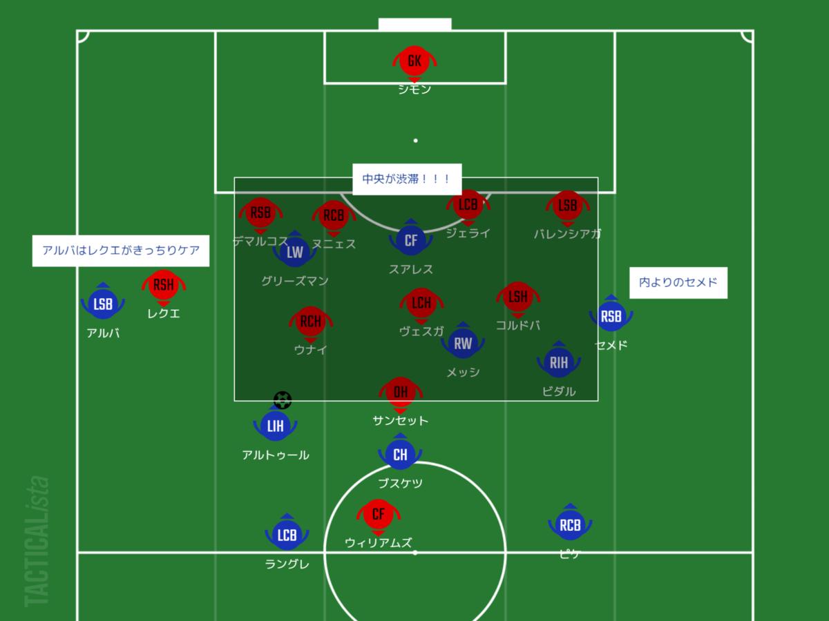 f:id:hikotafootball:20200624073816p:plain
