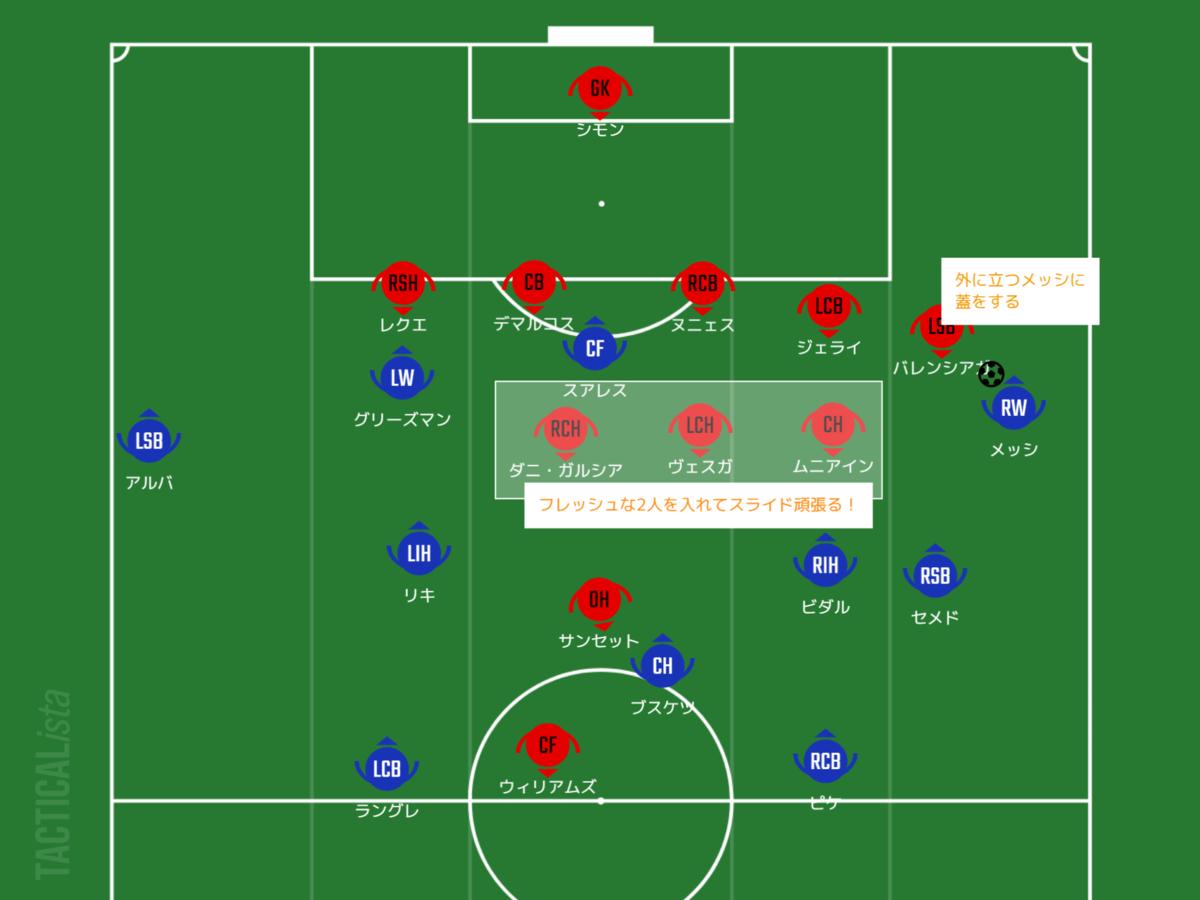 f:id:hikotafootball:20200624083017p:plain