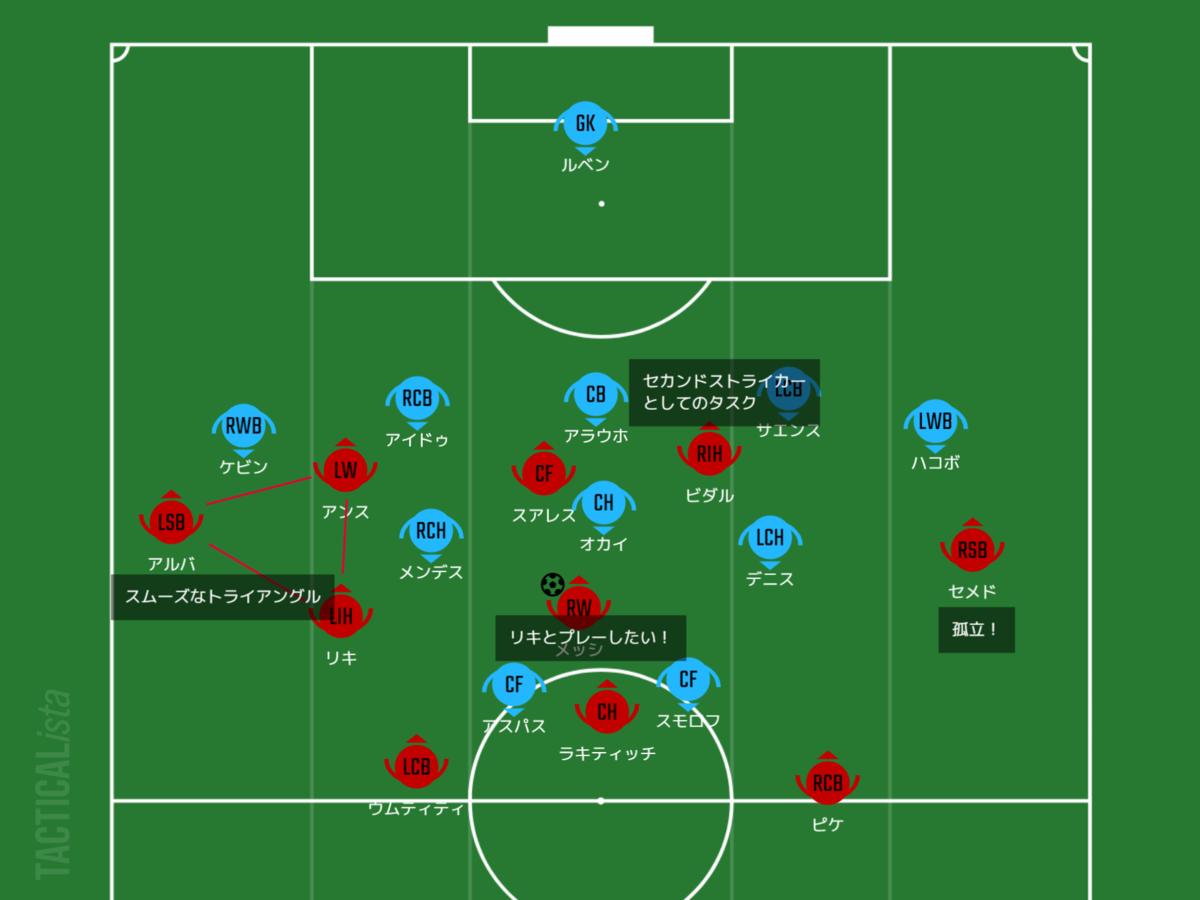 f:id:hikotafootball:20200628114540p:plain
