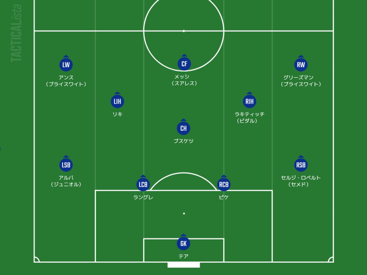f:id:hikotafootball:20200629222809p:plain