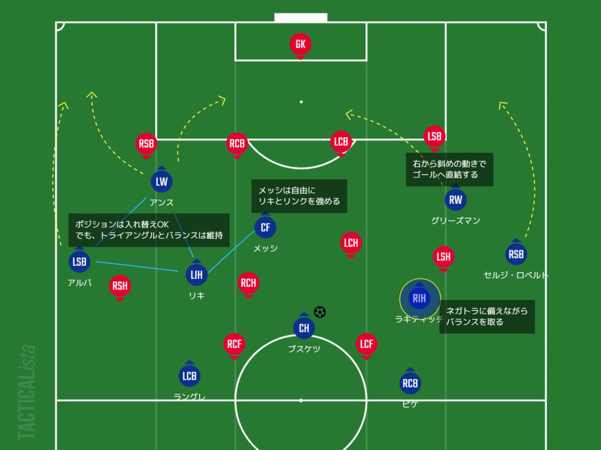 f:id:hikotafootball:20200629232539p:plain