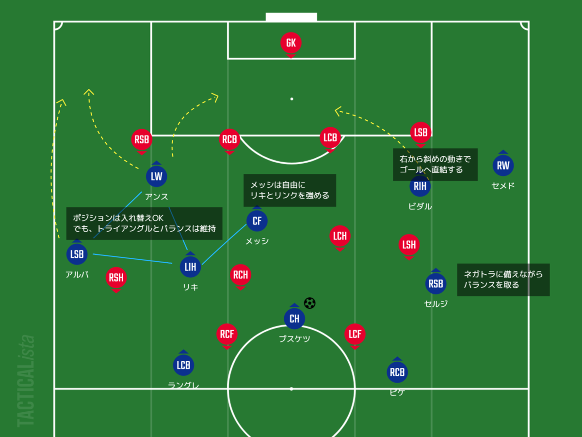 f:id:hikotafootball:20200629233723p:plain