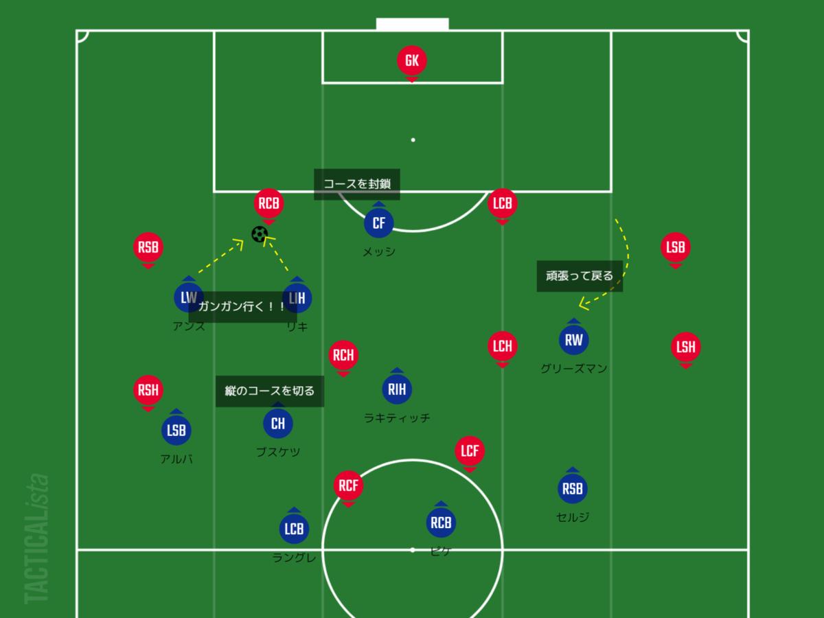 f:id:hikotafootball:20200630000131p:plain