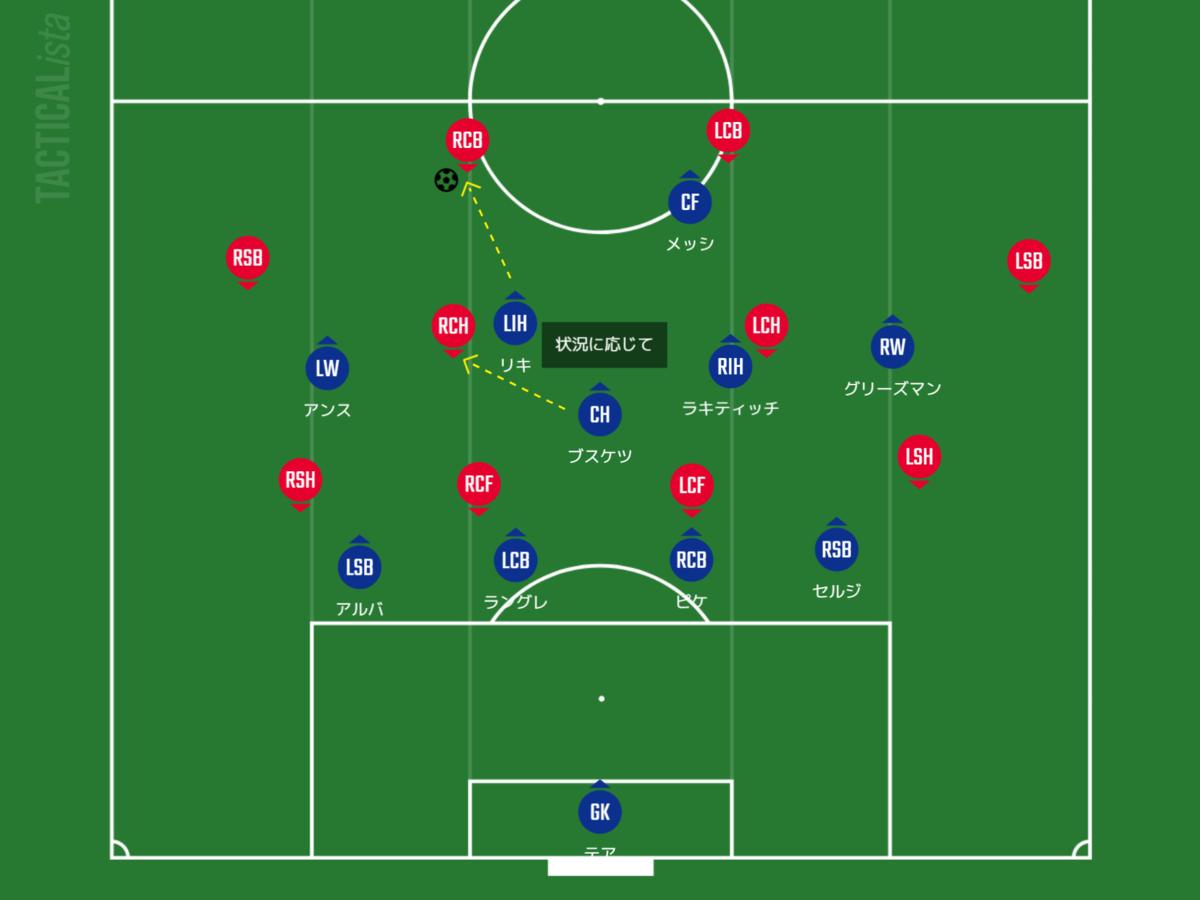 f:id:hikotafootball:20200630001014p:plain