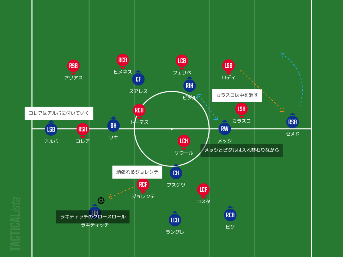 f:id:hikotafootball:20200701074043p:plain