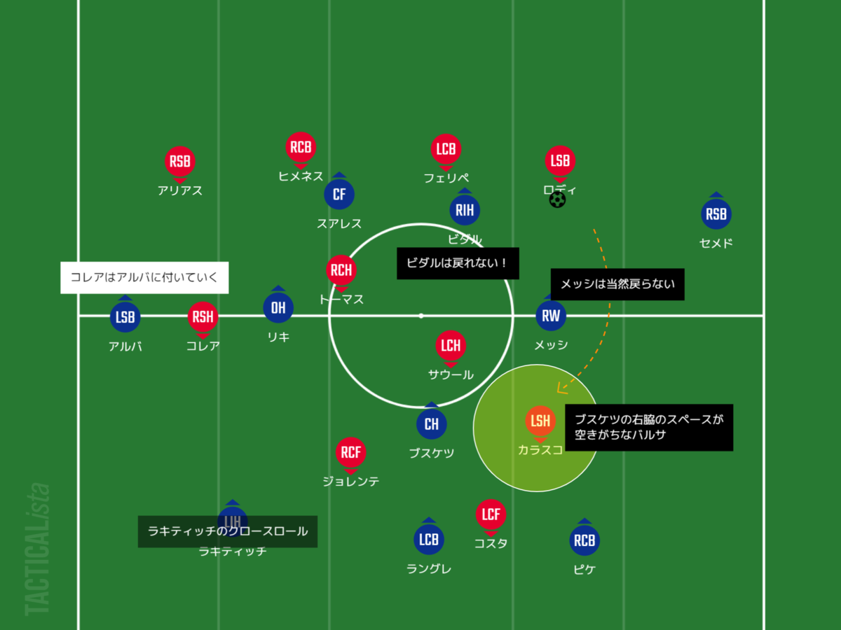 f:id:hikotafootball:20200701083309p:plain